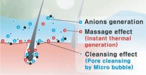 micro-bubble-shower-1